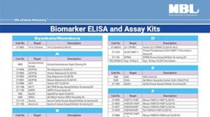 ELISA Kits and Assays