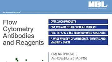 Flow Cytometry Reagents