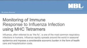 Monitoring of Immune Response